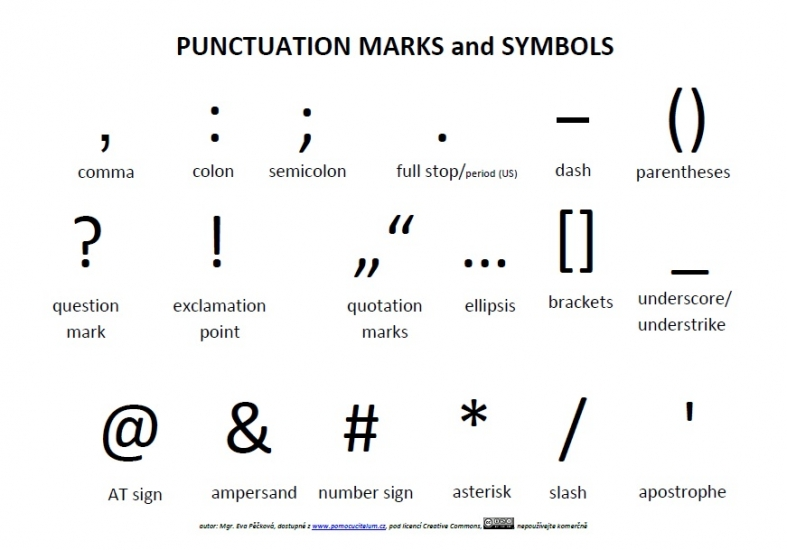 pic of punctuation marks